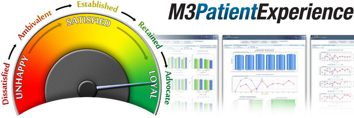 M3-Patient Experience
